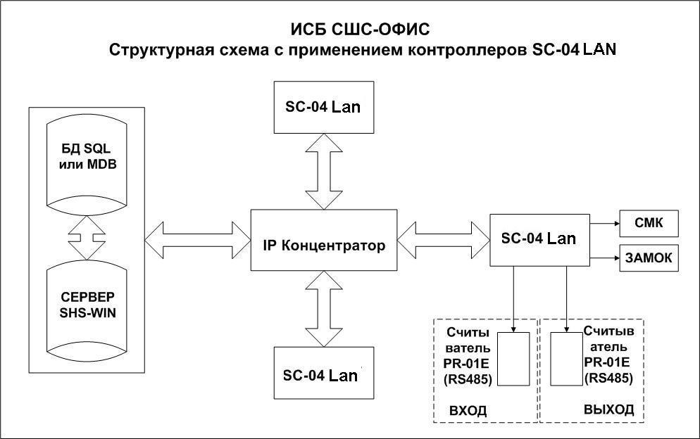 схема подключения контроллера y-2
